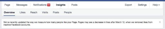 Pérdida de likes en páginas de Facebook