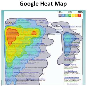 SERP Mapa de calor