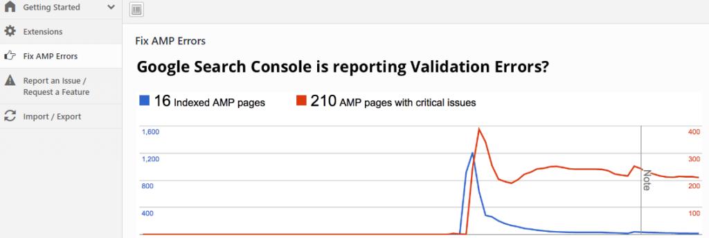 Arreglar o Corregir Errores Google AMP